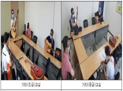 왼쪽사진은 참여 이용자들에게 초급반의 전반적인 교육과정을 소개하고 있는 사진입니다. 오른쪽 사진은 참여 이용자들에게 중급반의 전반적인 교육과정을 소개하고 있는 사진입니다.